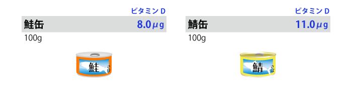 vitaminD_200601_2.png